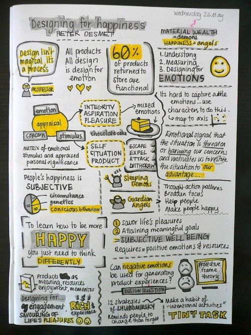 visual note taking fun - this is what I try to do with my lecture notes