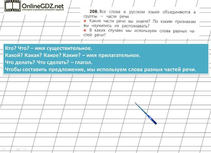 По русскому 4 класс рудницкая кузьменко 287 посмотреть