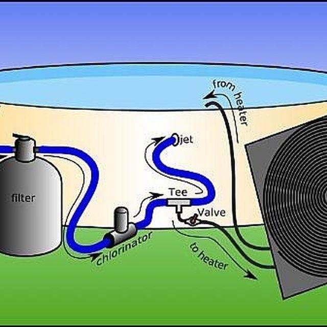solar pool heater installation instructions