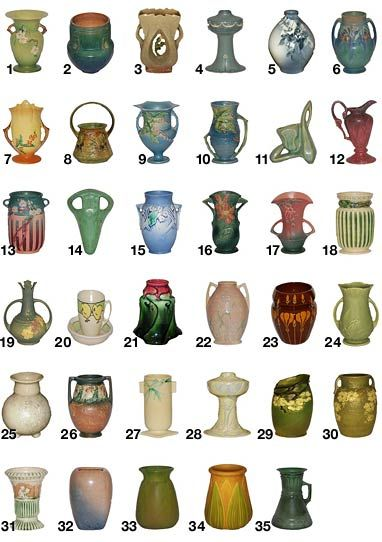 Roseville Pottery Pattern Guide This Old House Pottery Roseville Pottery Pottery Patterns