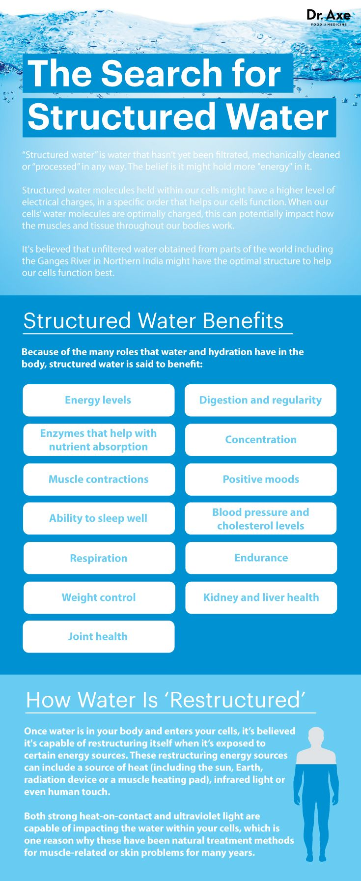 What is structured water? http://www.draxe.com #health #holistic #natural