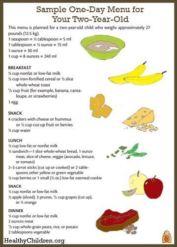 Healthy Diet Plan For 13 Year Old Boy