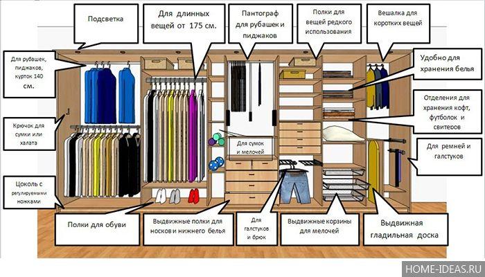 Идеи для хранения вещей в маленькой квартире (30 фото), умная организация хранения предметов. Лайфхак - как хранить вещи правильно.