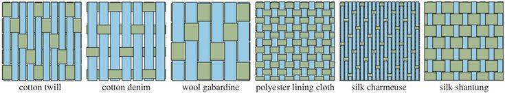 https://www.google.ca/search?q=paper weaving templates pinterest