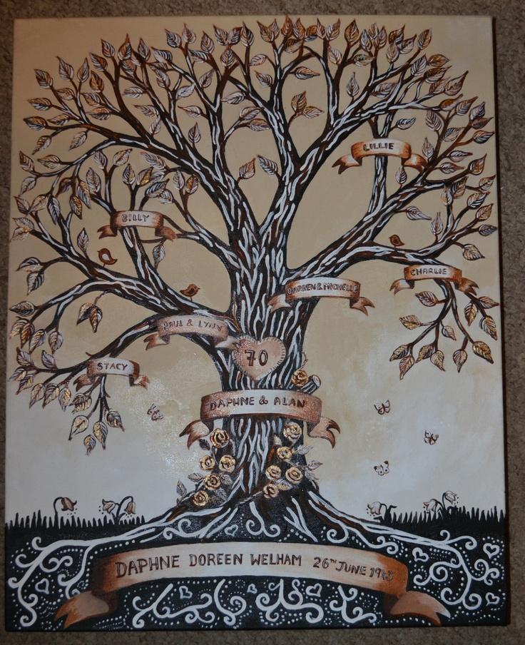 Homemade Christmas Tree Decorating Ideas