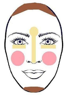 Простая ипонятная схема: формы лица, коррекция искульптурирование. 5