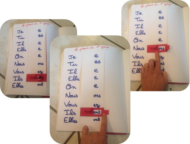 Cahier interactif: le présent des verbes du premier groupe - Rigolett'