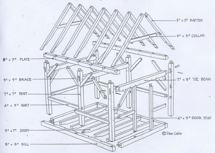 Detailed Timber Frame Plans Google Search Post And