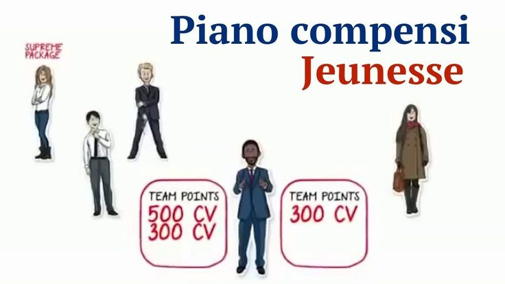 Piano compensi ✿ Come guadagnare con Jeunesse Global