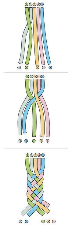 brazalete de colores trenzado. tutorial                                                                                                                                                      Más