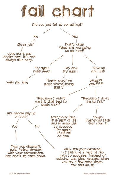 Fail Chart - Tone Deaf Comics This is awesome!