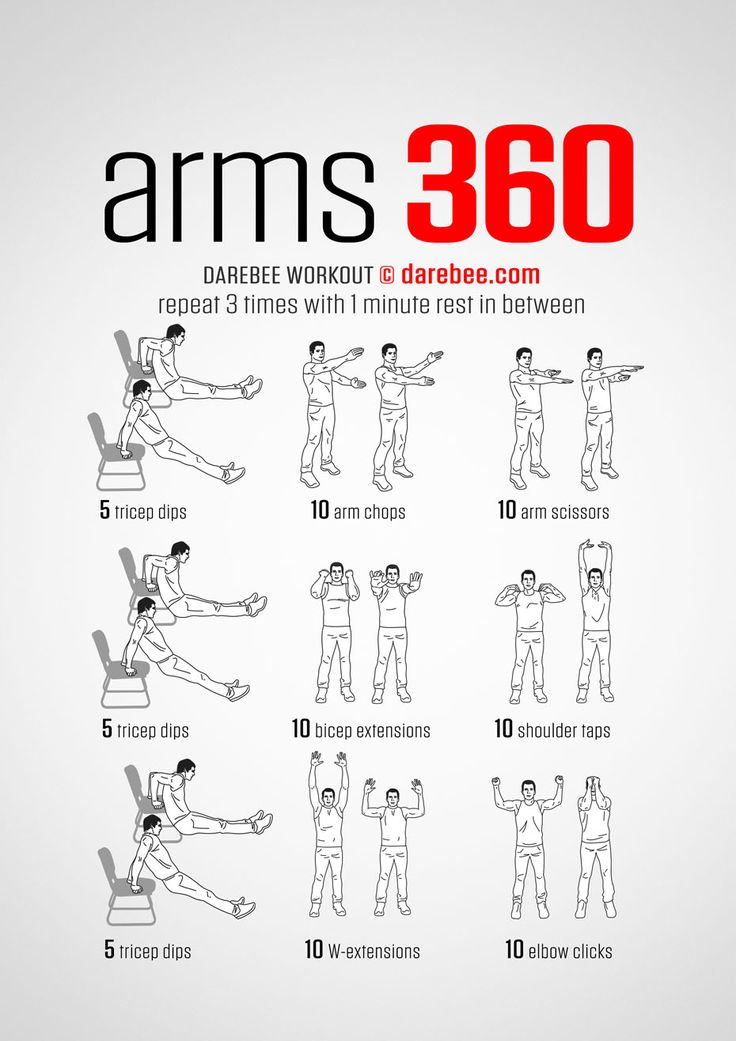 Arms 360 Workout Upper Body Proportional Strength From