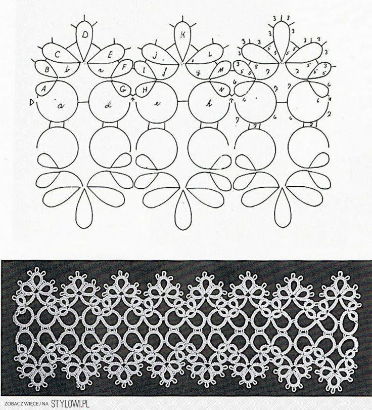 needle lace making instructions