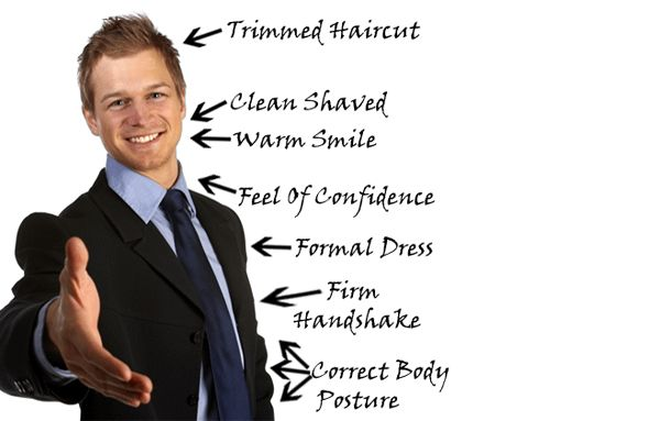 interview tips, interview tips for freshers, checklist for an interview, job interview tips, top questions asked in interview, common interview questions