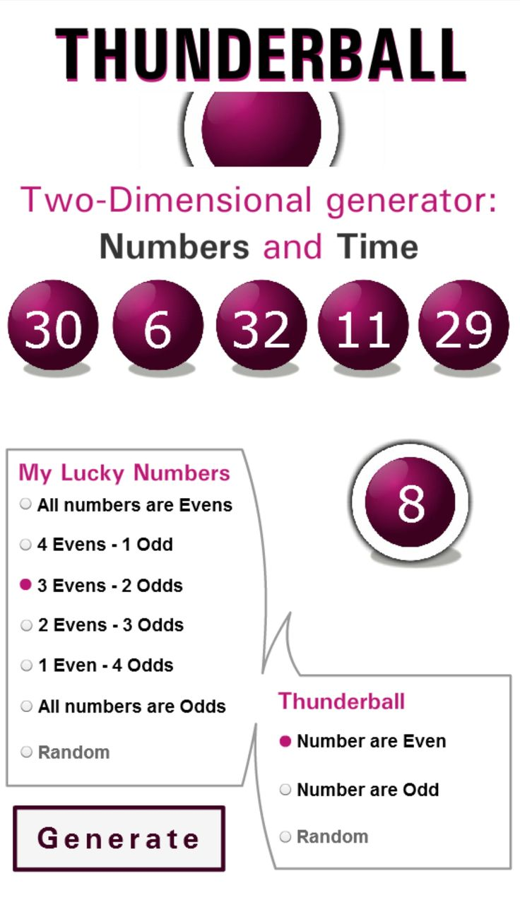 Lottery keno numbers
