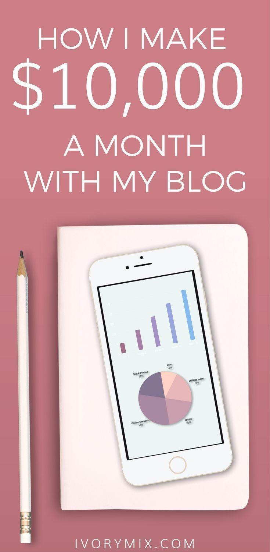 So starten Sie einen Blog und verdienen online Geld – Ann Weber