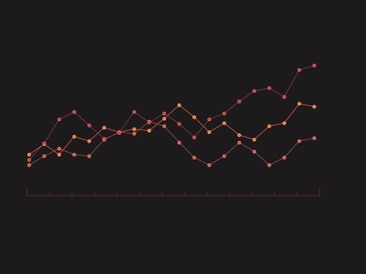 Line Graph {gif} by Seth Eckert