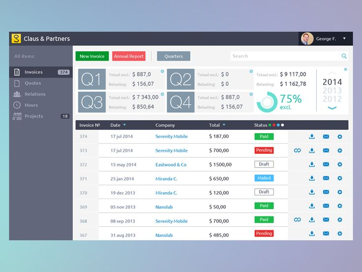 Invoices Dashboard by George Frigo #tablet #ui #design http\/\/www - invoice web app