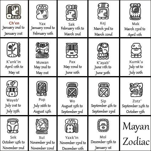Calendar Organization Zodiac : Mayan zodiac virgos are the best sign pinterest