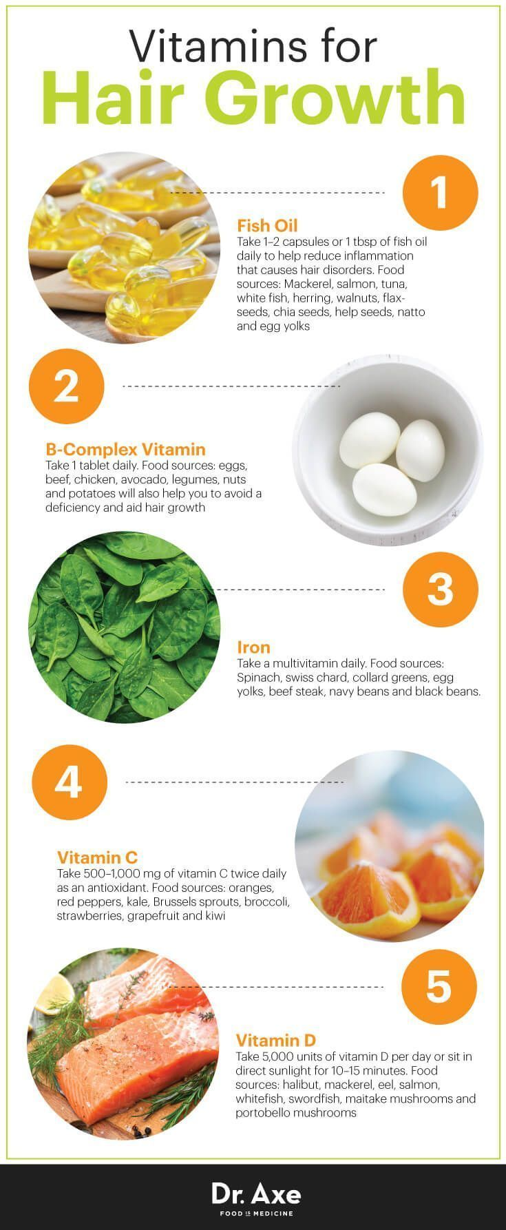 Top 6 Vitamins for Hair Growth (#2 Is Essential) - Dr. Axe #hairlosstreatment #InfotoHairLossTreatments