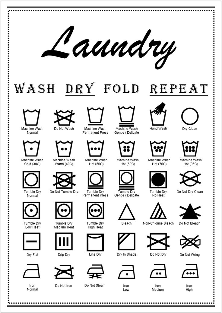 The clothes washing symbols below can give you an idea for temperature, indicated by the number of dots in the tub of water symbol, whereas different cycle types are represented by a tub with one or two lines drawn under it.