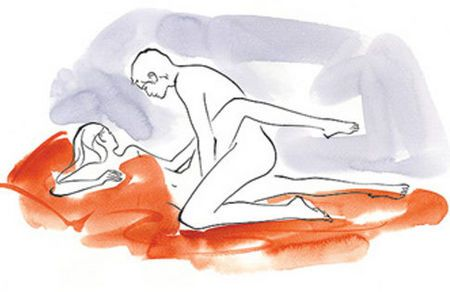runk tips sexställningar för honom
