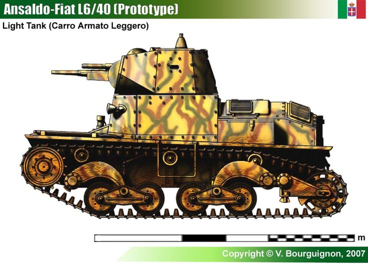 Ansaldo-Fiat L6/40 (Prototype)