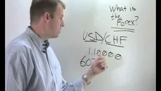 forex trading tutorials for beginners - YouTube