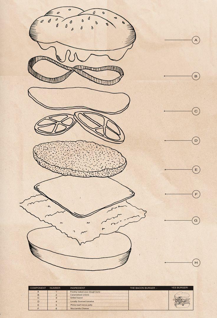 Burger layers 2