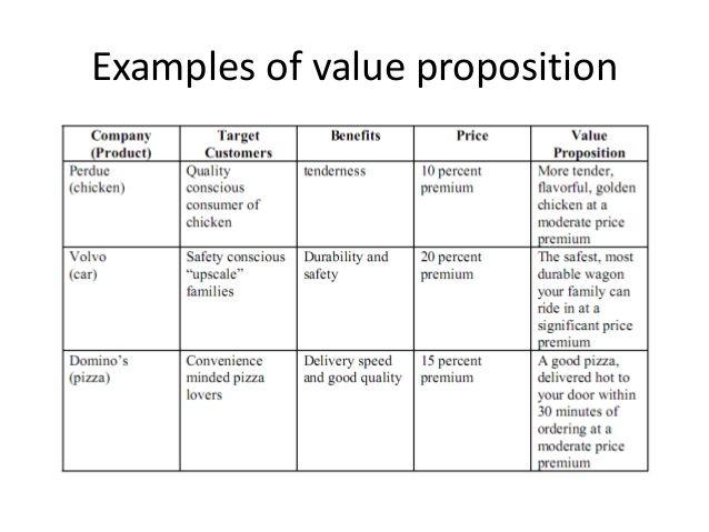Best 25 Value Proposition Ideas On Pinterest Value