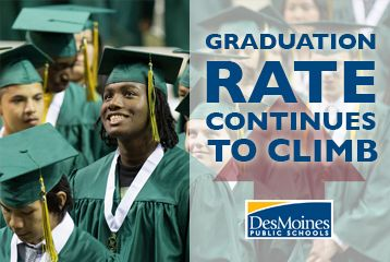 Graduation data released by the State of Iowa this morning shows new highs at Des Moines Public Schools. The Class of 2014 at DMPS had a district-wide graduation rate of 81.68%, an increase of 2.52% over the previous year and the highest level since Iowa began using its current graduation rate formula in 2009. The graduation rate at the district's five comprehensive high schools (East, Hoover, Lincoln, North and Roosevelt) alone was 86.58%. Des Moines Public Schools also saw an increase in…