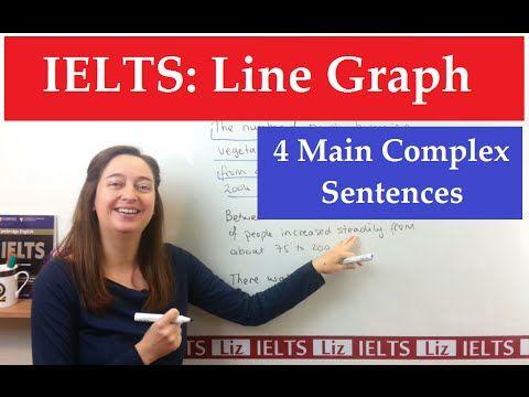 IELTS Writing Task 1: Line graph 4 main sentences