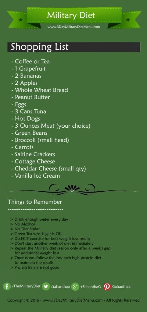 Military diet shopping list: Find the complete list of groceries to buy on the 3 day military diet plan. #militarydiet