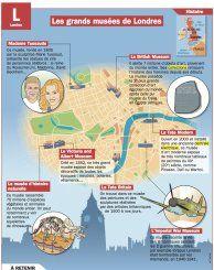 Les grands musées de Londres - Mon Quotidien, le seul site d'information quotidienne pour les 10 - 14 ans !