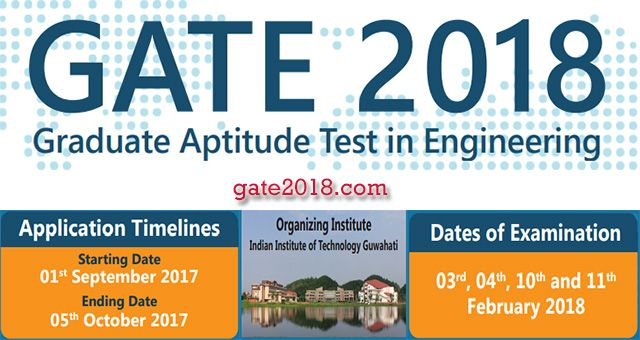 Changes in GATE 2018: Syllabus, Eligibility, GOAPS Registration, Fees, Important Dates, Exam Pattern & Centers, GATE 2018 Abroad, Admit Card download & Score card, PSU jobs