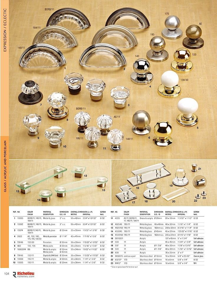 glass knobs kitchen cabinet pulls clearance hardware home depot or which one should i use