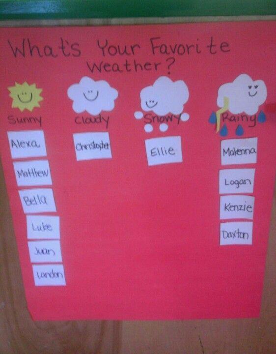 Weather crafts for preschool