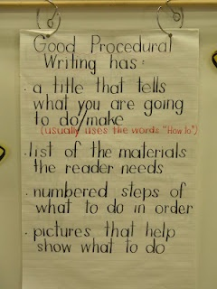 procedural writing anchor chart