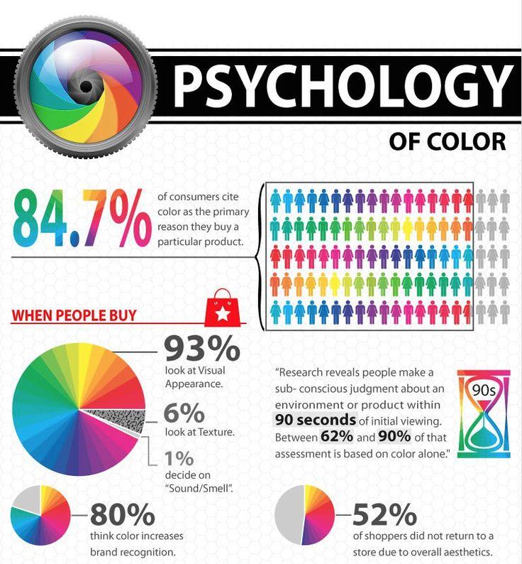 как сиреневый цвет влияет на психику человека: 18 тыс изображений найдено в…