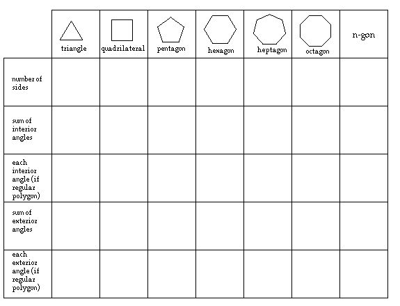 Properties Of Polygons Worksheet Free Worksheets Library Download And Print Worksheets Free