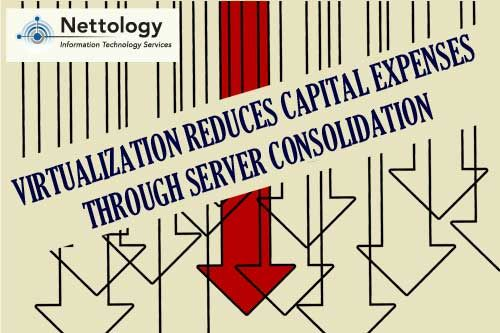 Virtualization helps a business reduce capital expenses through server consolidation. You can utilize your hardware more efficiently and reduce the overall hardware needed --   decreasing operating expenses through automation.