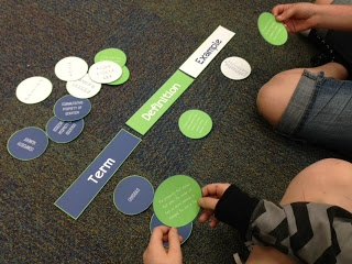 Vocabulary #2: This site has lots of great activities, but I especially like the one that is pictured.  Have students work in small groups to put the correct term, definition, and example together.  This is a great way to practice new words and get to see how they are used. It could be used in any subject!