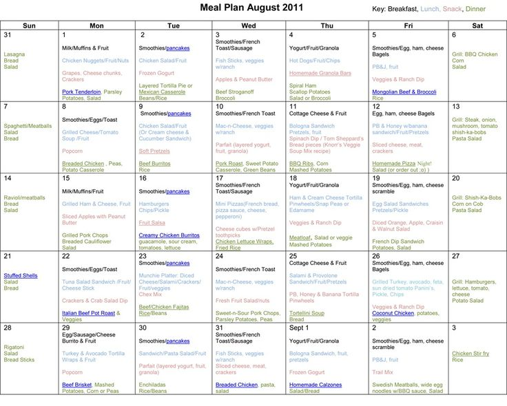 Downloadable/editable monthly meal plans.by Confessions of a Homeschooler