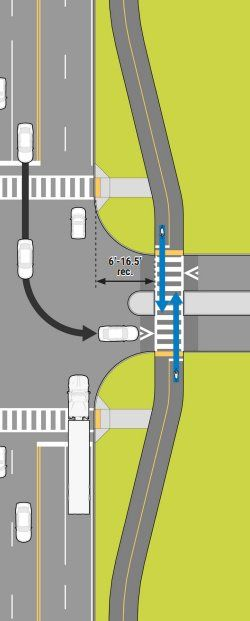 Recessed crossing at a shared path intersection from Mass DOT's Separated Bike Lane Guide. Click image for link to full guide and visit the slowottawa.ca boards >> http://www.pinterest.com/slowottawa