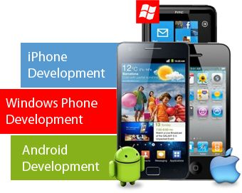 Indian Web Development Company www.Makemyapp.in growing web solutions provider specializing in website designing