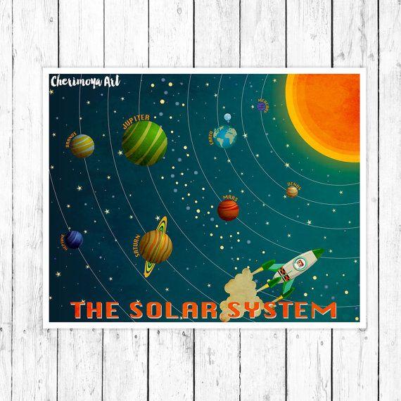 The Solar System Nursery Decor Boys Wall Art by CherimoyaArt