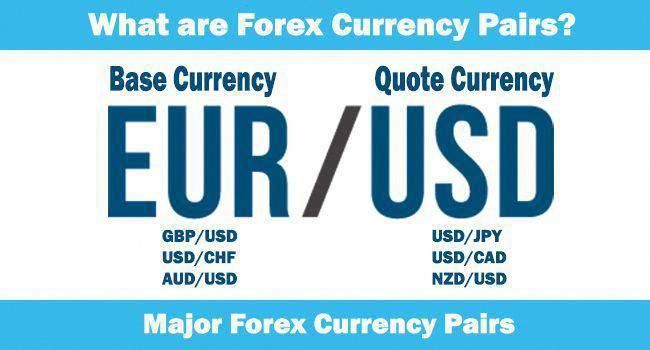 Forex Currency Major Pairs Forexcurrency Foreignexchangetrading