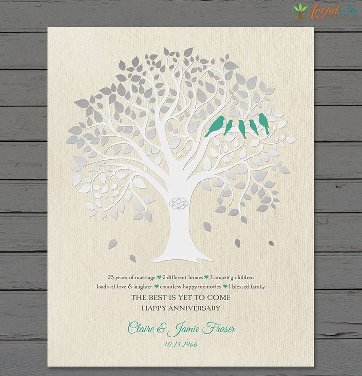25th anniversary gift for parents 25th anniversary gifts