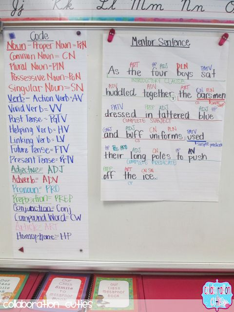 Collaborative Classroom Definition ~ Best ideas about mentor sentences on pinterest