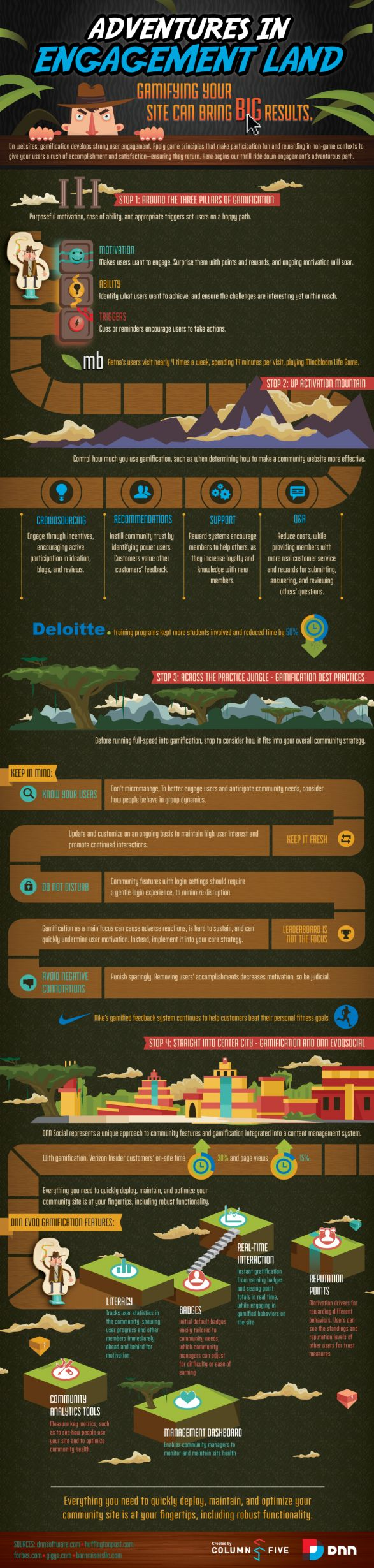 Basic facts about Gamification #gamification
